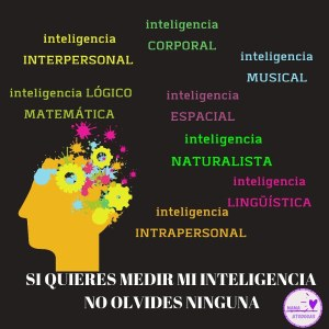Imagen que resume las 8 inteligencias múltiples de Howard Gardner