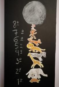 Cartel casero del cuento ¿A qué sabe la luna? con los números ordinales