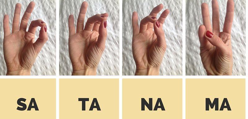 Explicación paso a paso del mantra Sa ta na ma. Fuente: Yogamuladhara.com